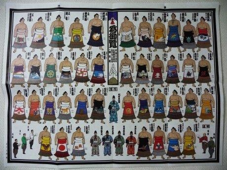Sumo wrestlers chart